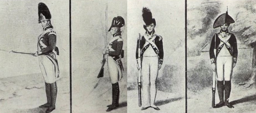 Earliest Manx Fencible Corps